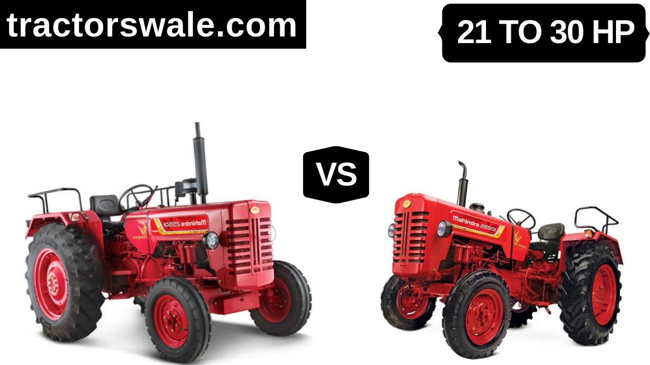 Mahindra 255 DI Vs 265 Di Tractors Compare - 21 to 30 HP Mahindra Tractor